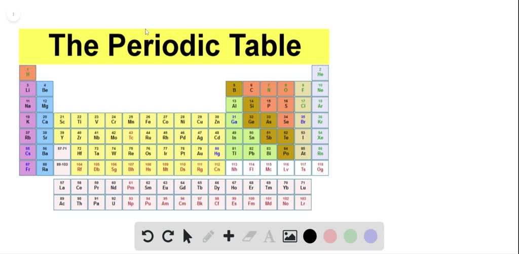 Solved Draw Atomic Orbital Diagrams Representing