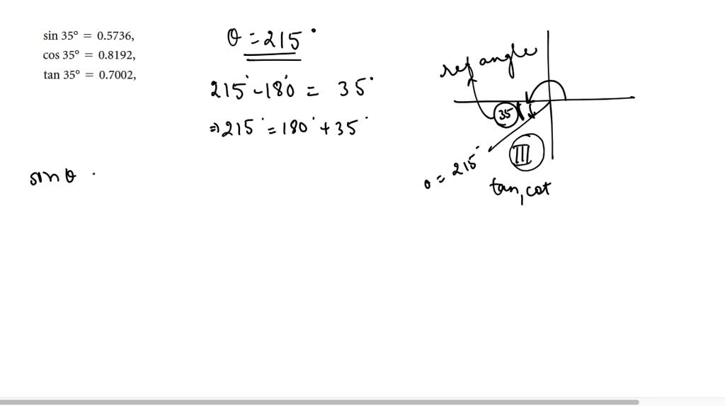 Given that \sin (\pi / 12)=0.259 and \cos (\pi