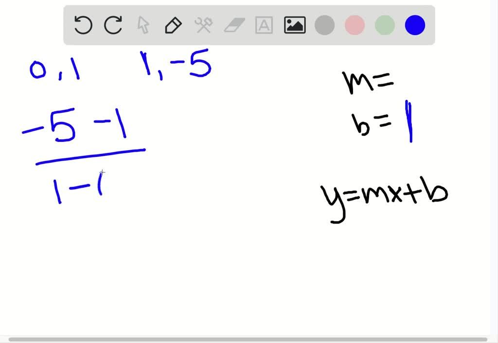 write an equation in slopeintercept form of each…
