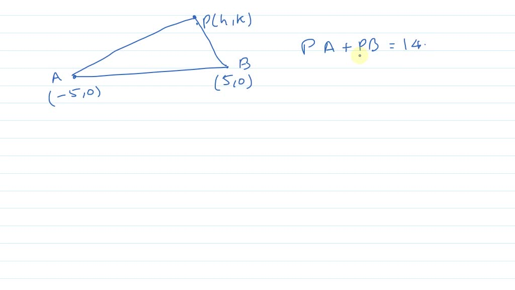 Use the definitions of conic sections to answer t…