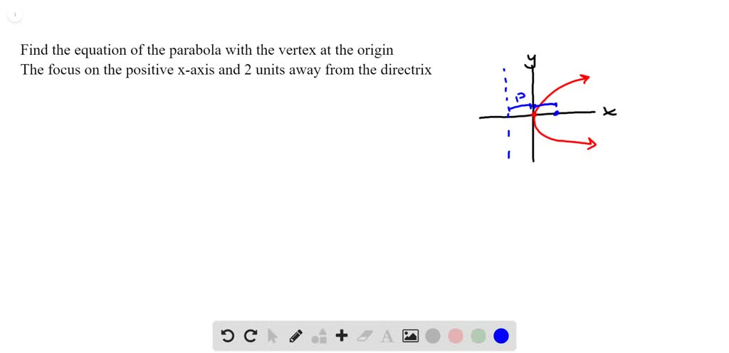 find the equation of parabola whose focus is (0,0) and