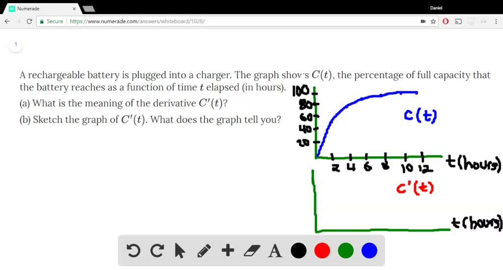 Solution For A Rechargeable Battery Is Plugged Into Charger The Graph Shows C T Percentage Of Full Capacity That Reaches As Function